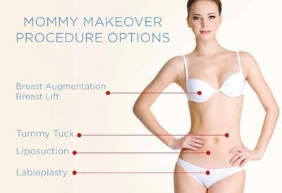 Chelmsford Mommy Makeover Procedures